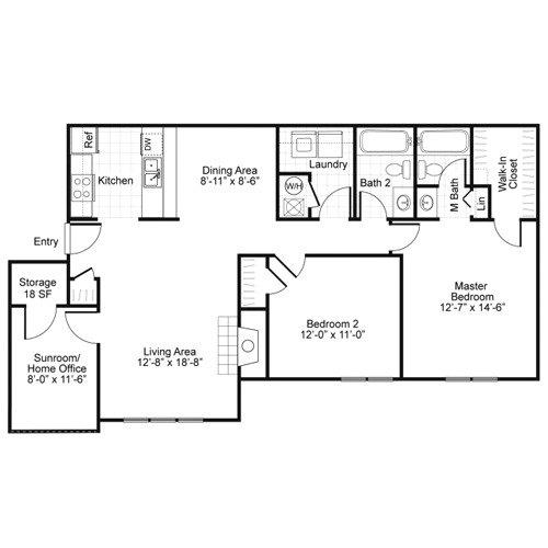 Kempwood Hollow Apartments Reviews