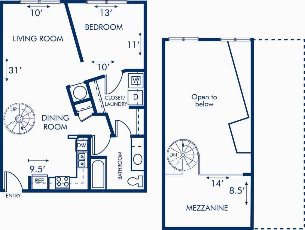 Camden Brookwood Apartment Reviews